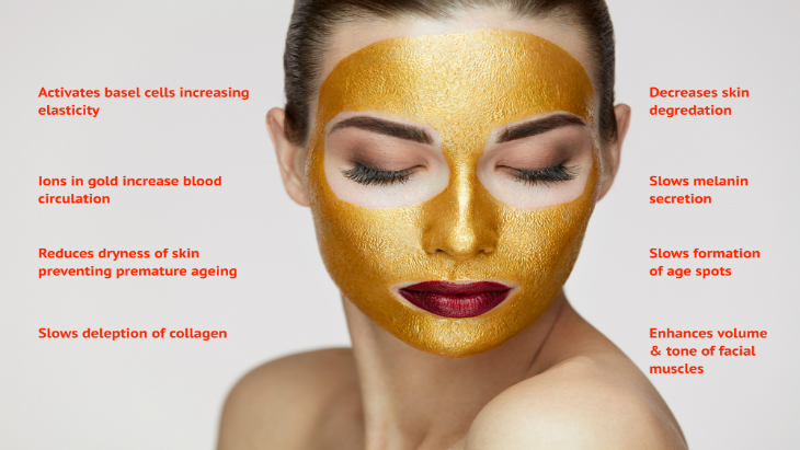 24k Gold Face Treatment